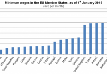 România și Bulgaria – ultimele țări din UE la valoarea salariului minim brut pe economie